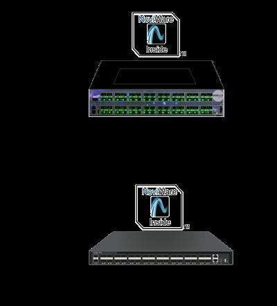 Terabit SDN Tofino | SDN Switch for WAN Edge and Core