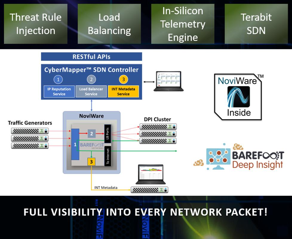 Cyber Security Solution CyberMapper Threat Intelligence Gateway